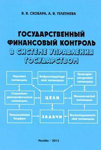 Вячеслав Скобара - Государственный финансовый контроль в системе управления государством