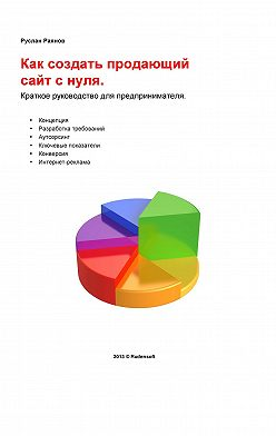 Руслан Раянов - Как создать продающий сайт с нуля
