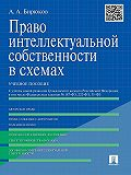 Александр Бирюков -Право интеллектуальной собственности в схемах. Учебное пособие