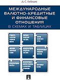 Денис Лебедев -Международные валютно-кредитные и финансовые отношения: всхемах и таблицах. Учебное пособие
