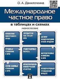 Ольга Данилочкина - Международное частное право в таблицах и схемах. Учебное пособие