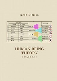 Jacob Feldman -Human Being Theory. For Dummies