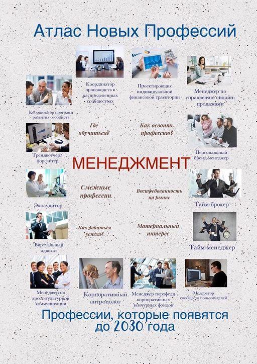 Атлас новых профессий. Менеджмент. Профессии, которые появятся до 2030 года
